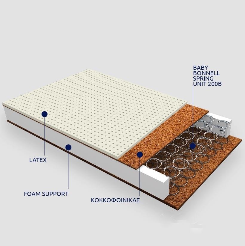 a198d420b52 Στρώμα βρεφικής κούνιας Εκάτη με ζακάρ ύφασμα - Βρεφικό Δωμάτιο ...